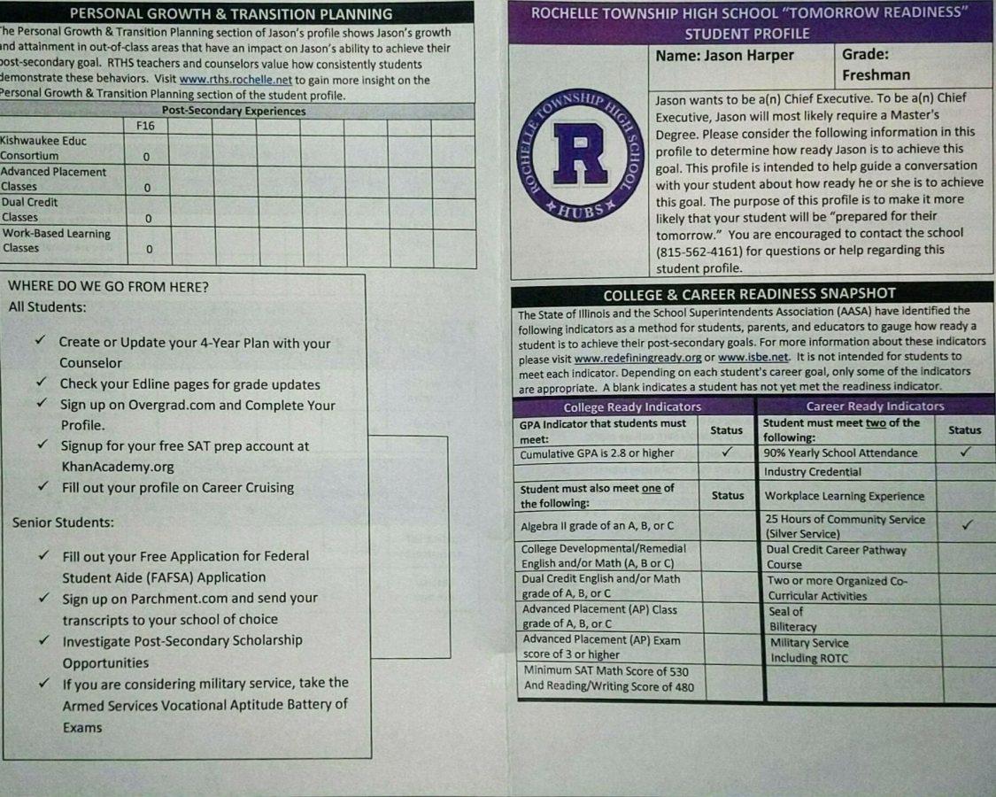 Rochelle Tomorrow Readiness Student Profile