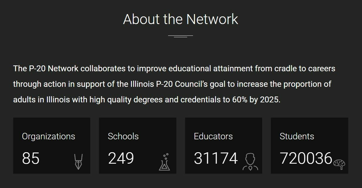 About the Network 2020