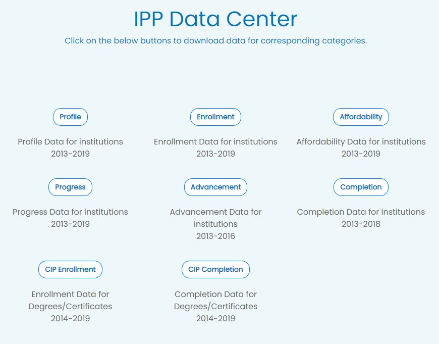 IPP Data Center