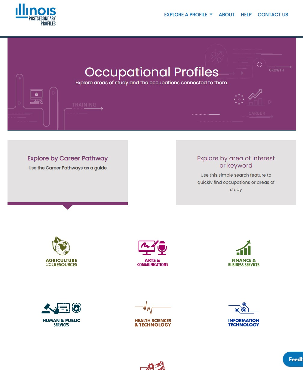 IPP Occupation Profiles Home